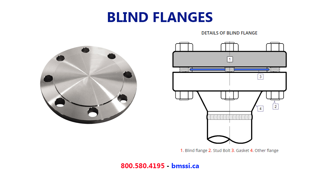 Canada Stainless Steel Blind Flanges