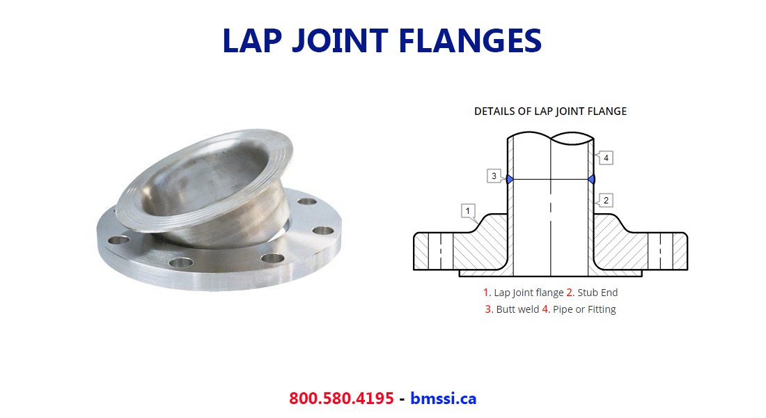 Canada Stainless Steel Lap Joint Flanges