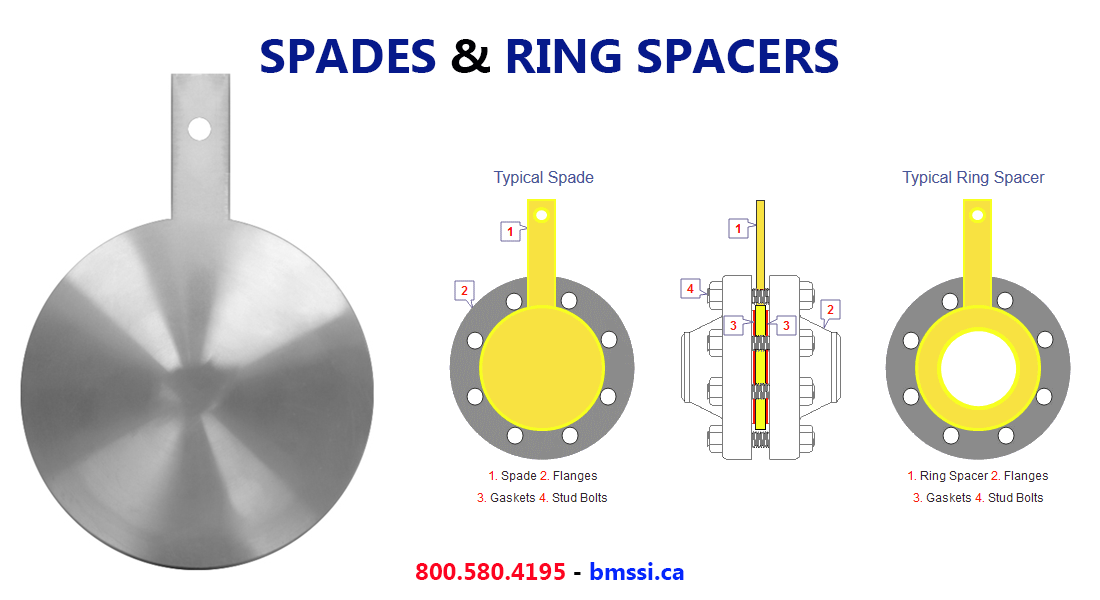 Canada Stainless Steel Spades and Spacers