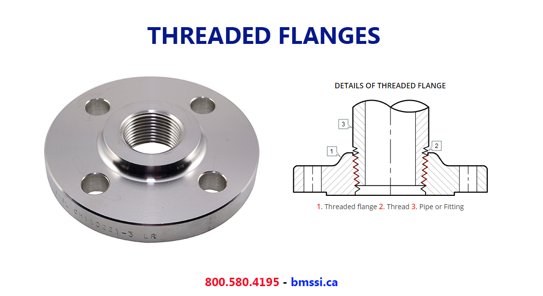 Canada Stainless Steel Threaded Flanges