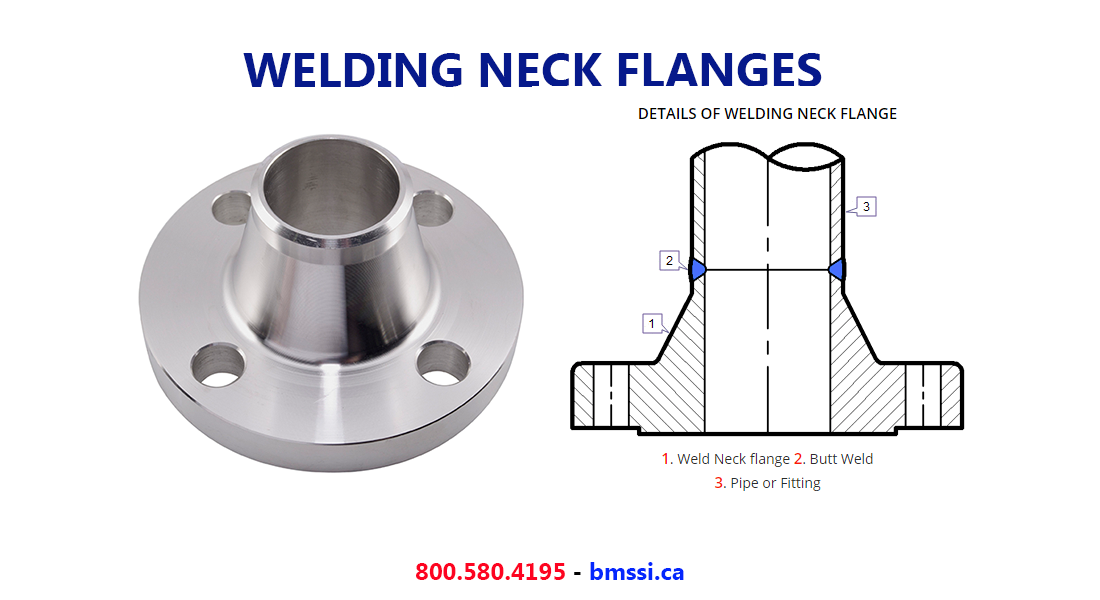 Canada Stainless Steel Welding Neck Flanges